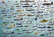 Evolution of Military Aircraft (EUR20578), a 2000 piece Eurographics jigsaw puzzle.