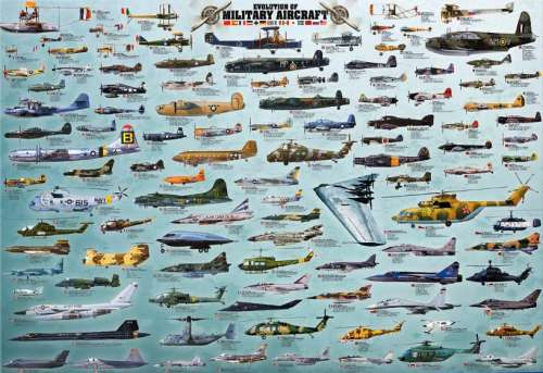 Evolution of Military Aircraft (EUR20578), a 2000 piece jigsaw puzzle by Eurographics. Click to view larger image.