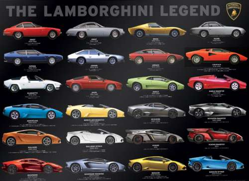 The Lamborghini Legend (EUR60822), a 1000 piece jigsaw puzzle by Eurographics. Click to view larger image.