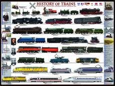 History of Trains. Click to view this product