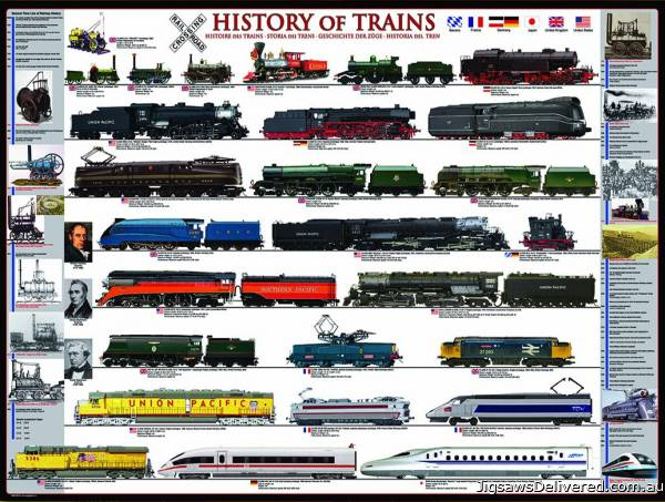 History of Trains (EUR60251), a 1000 piece jigsaw puzzle by Eurographics.