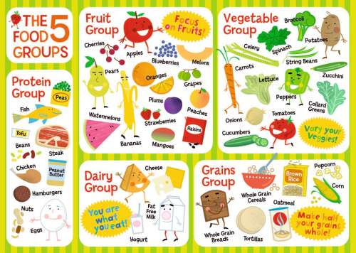 A Healthy Diet (RB09618-3), a 60 piece jigsaw puzzle by Ravensburger. Click to view larger image.
